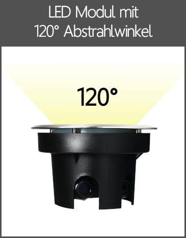 LED Bodenstrahler IP67 Flach-Modul mit Kappe 120° Abstrahlwinkel
