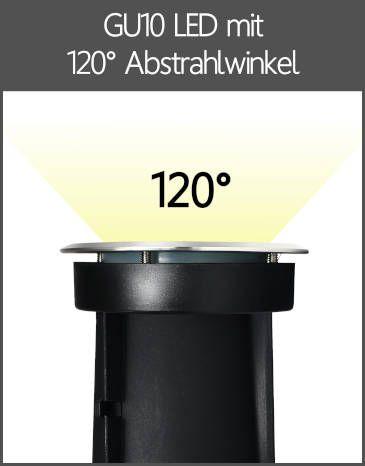 LED Bodenstrahler IP67 GU10 mit Kappe 120° Abstrahlwinkel