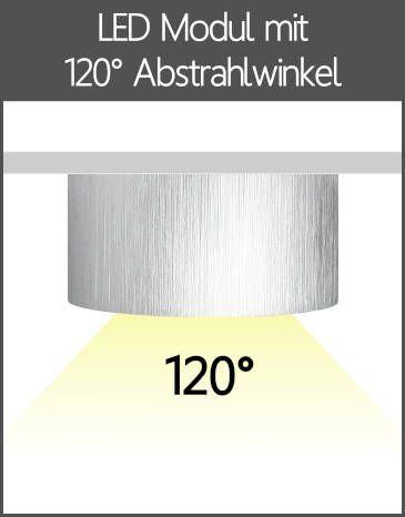 LED Aufbaustrahler Flach-Modul mit Kappe 120° Abstrahlwinkel