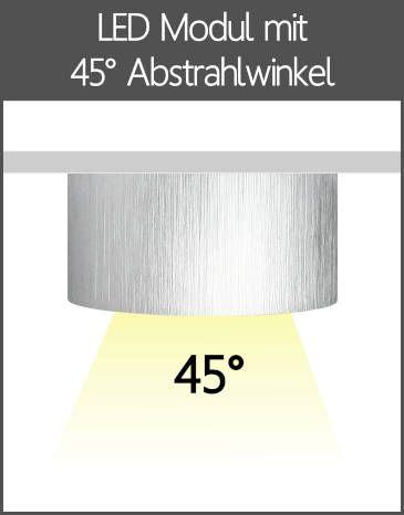 LED Aufbaustrahler Flach-Modul mit Linse 45° Abstrahlwinkel