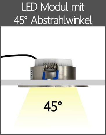 LED Außenleuchten Einbaustrahler IP44 Flach-Modul mit Linse 45° Abstrahlwinkel
